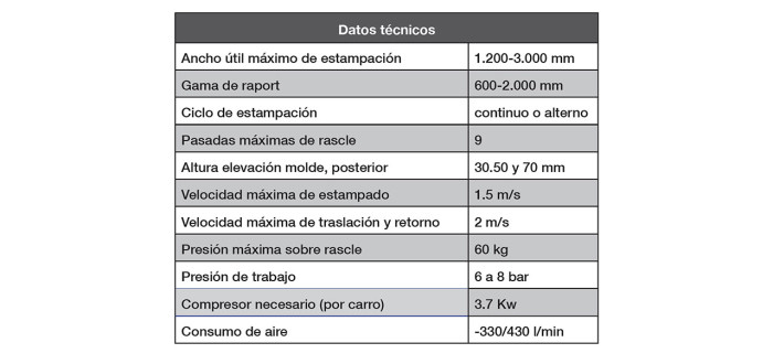 datostecnicos2_LXP