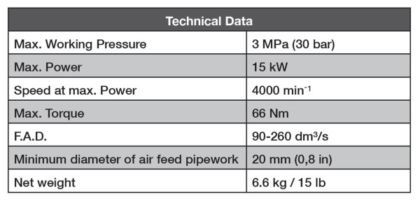 Air starter A15 data sheet