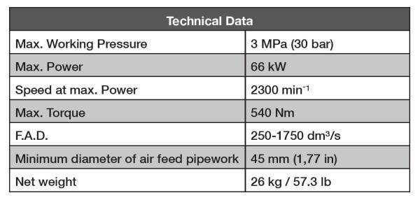 Air starter S38 data sheet