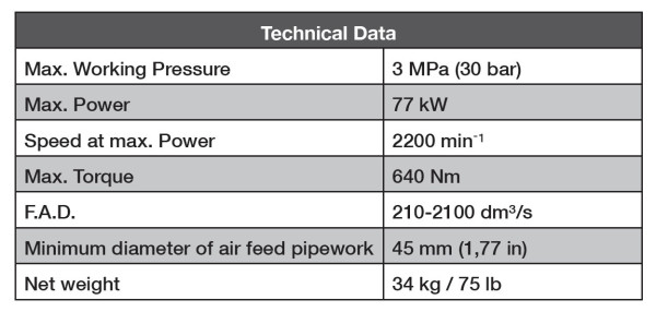 Air starter A48 data sheet