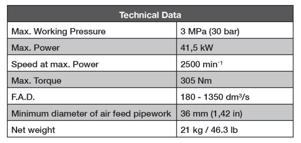 Air starter G300 data sheet