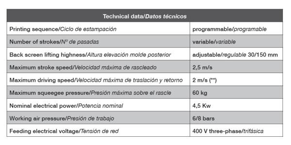 datostecnicos_LM