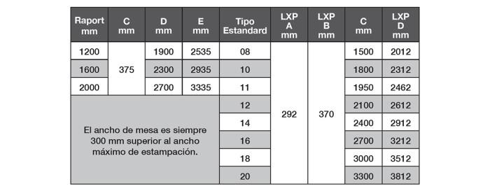 datostecnicos_LXP