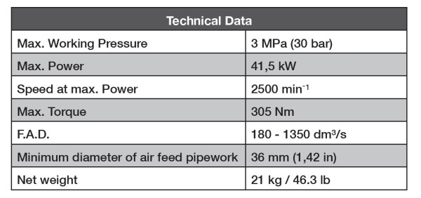 Air starter S30 data sheet