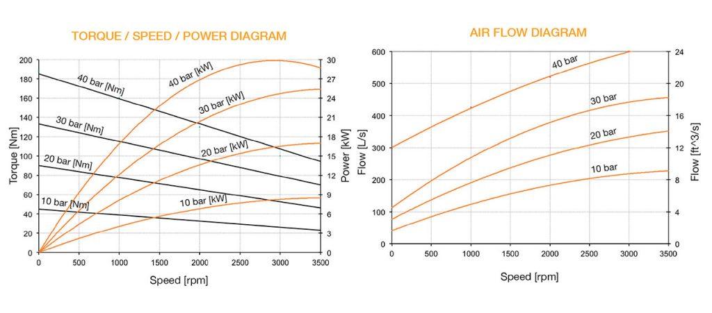 Air starter A27 graphic