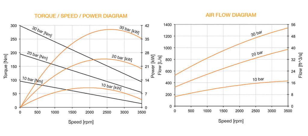Air starter G300 graphic